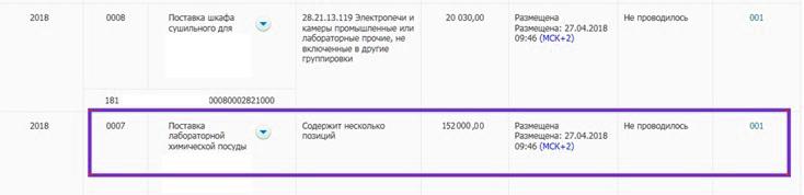 Планируемая стоимость контракта