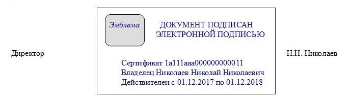 Отметка об электронной подписи