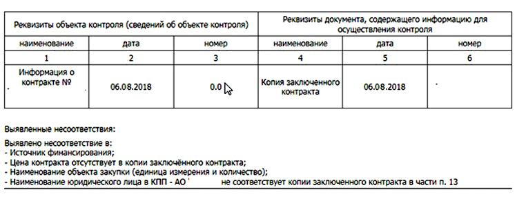 Отказ из реестра контрактов