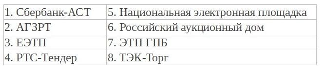 ЭТП по 44-ФЗ
