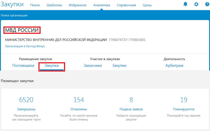 Закупки МВД РФ - анализ в Контур.Закупках