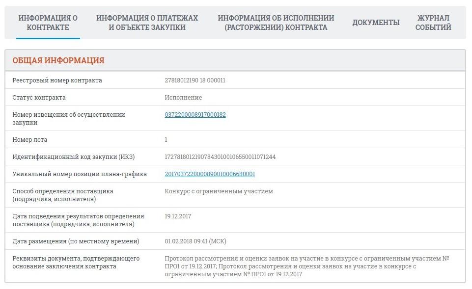 Вкладка Информация о контракте