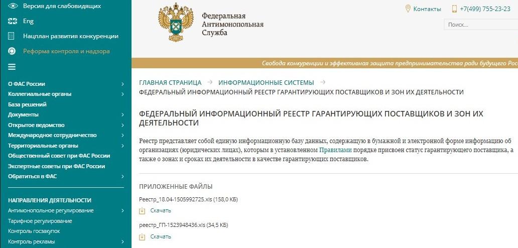Сайт ФАС