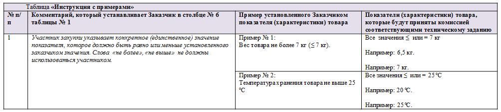 Пример заполнения заявки